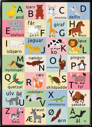 Dyrealfabetet i klare farver, plakat fra Inda Art med hele alfabetet og børnvenlige dyretegninger på klare farver, plakat fra Inda Art