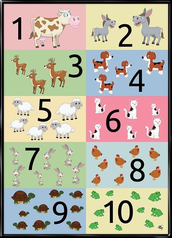 Tæl til 10 i klare farver, Lær at tælle plakat fra Inda Art til børneværelset