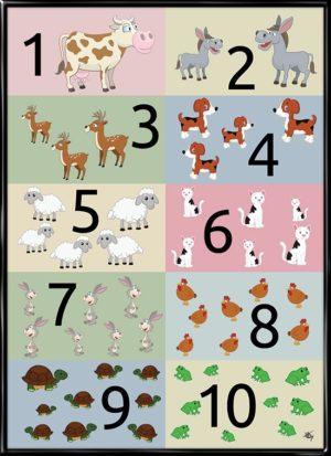 Tæl til 10, Lær at tælle plakat fra Inda Art til børneværelset