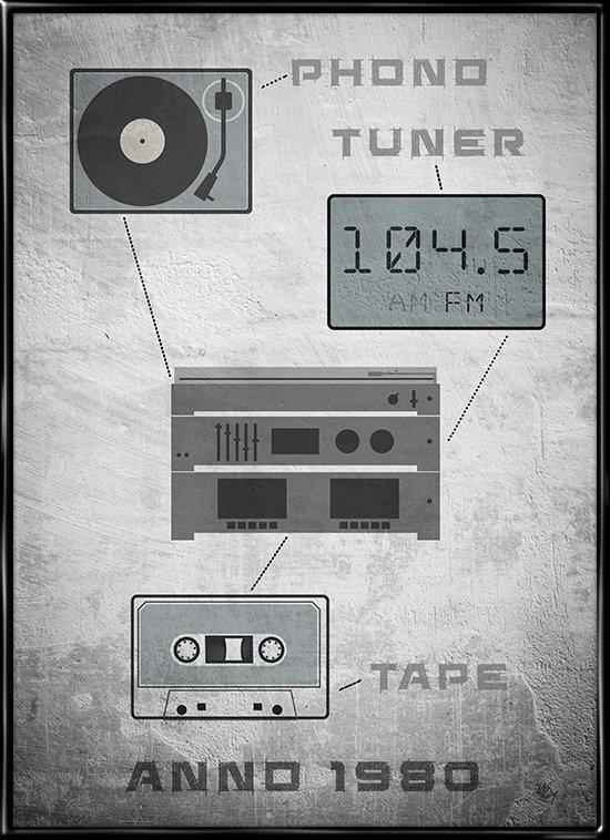 Anno 1980, plakat fra Inda Art med det klassiske stereoanlæg til musikken