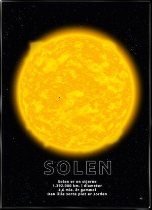 Plakat med Solen afbilledet i rummet