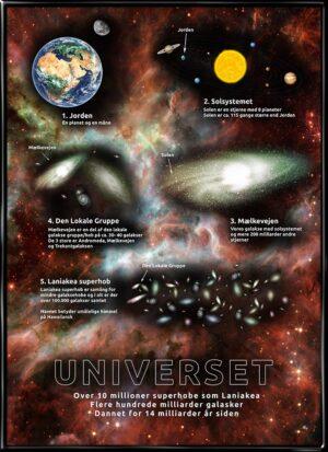 Universet, plakat fra Inda Art